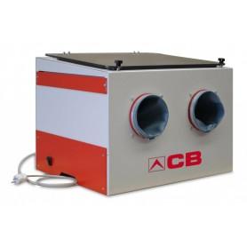 Sable machine de sablage-pallinatrice petits - the-counter -